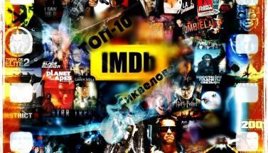 ТОП-11 сиквелов в жанре хоррор/триллер от IMDB