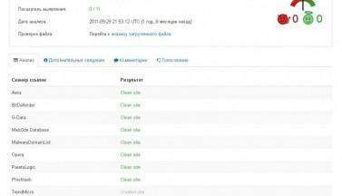 Яндекс балует, мы терпим-с